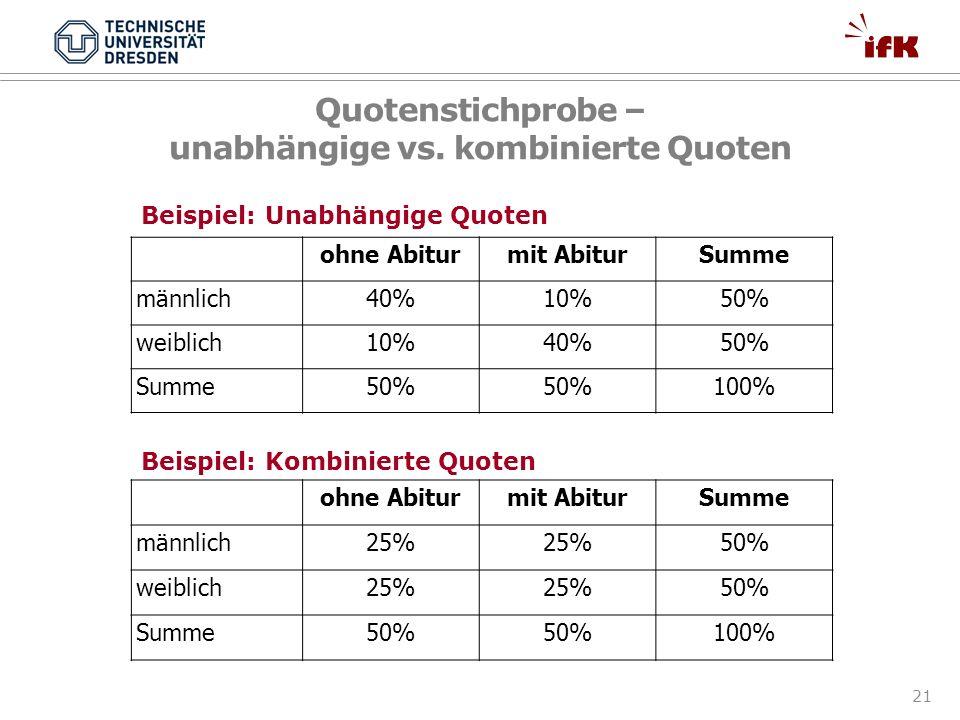 Quotenstichprobe – unabhängige vs. kombinierte Quoten