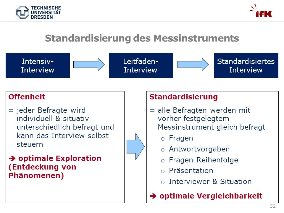 Standardisierung des Messinstruments