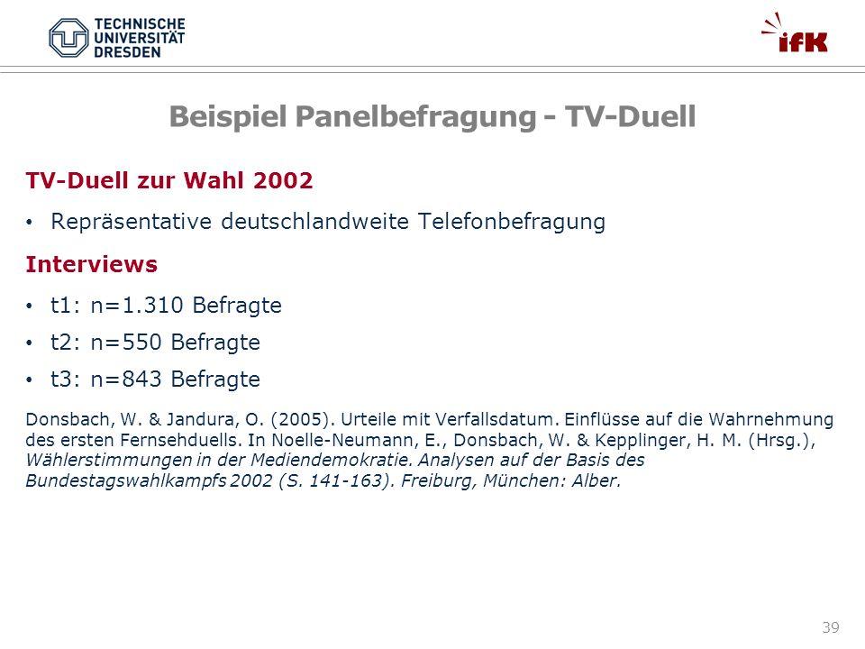 Beispiel Panelbefragung - TV-Duell