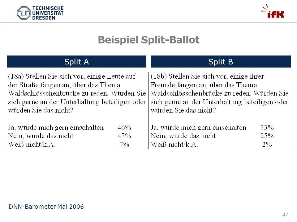 Beispiel Split-Ballot