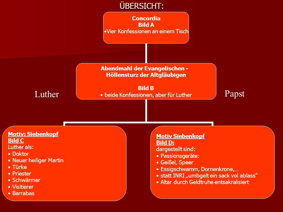ÜBERSICHT: Luther Papst