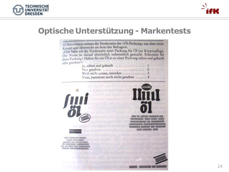 Optische Unterstützung - Markentests