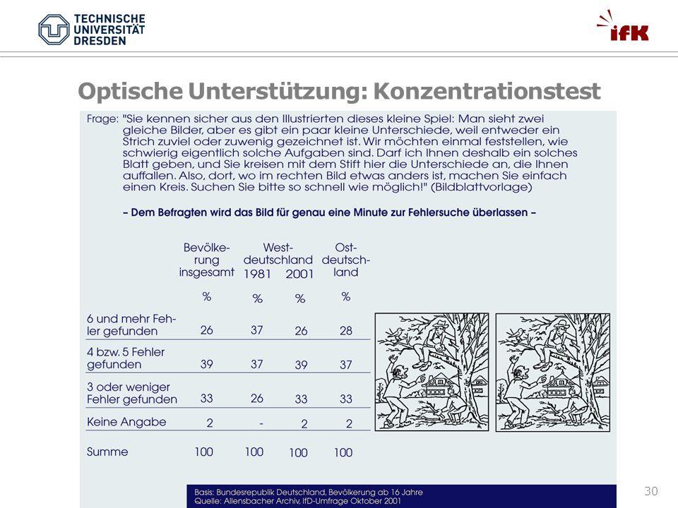 Optische Unterstützung: Konzentrationstest
