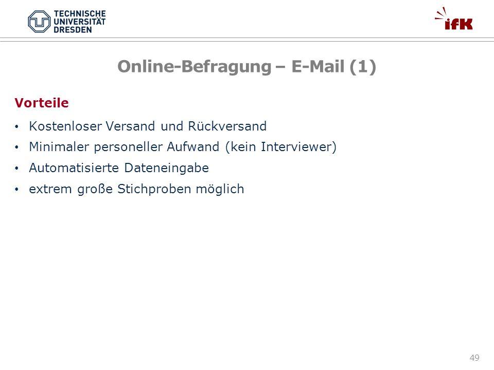 Online-Befragung – E-Mail (1)