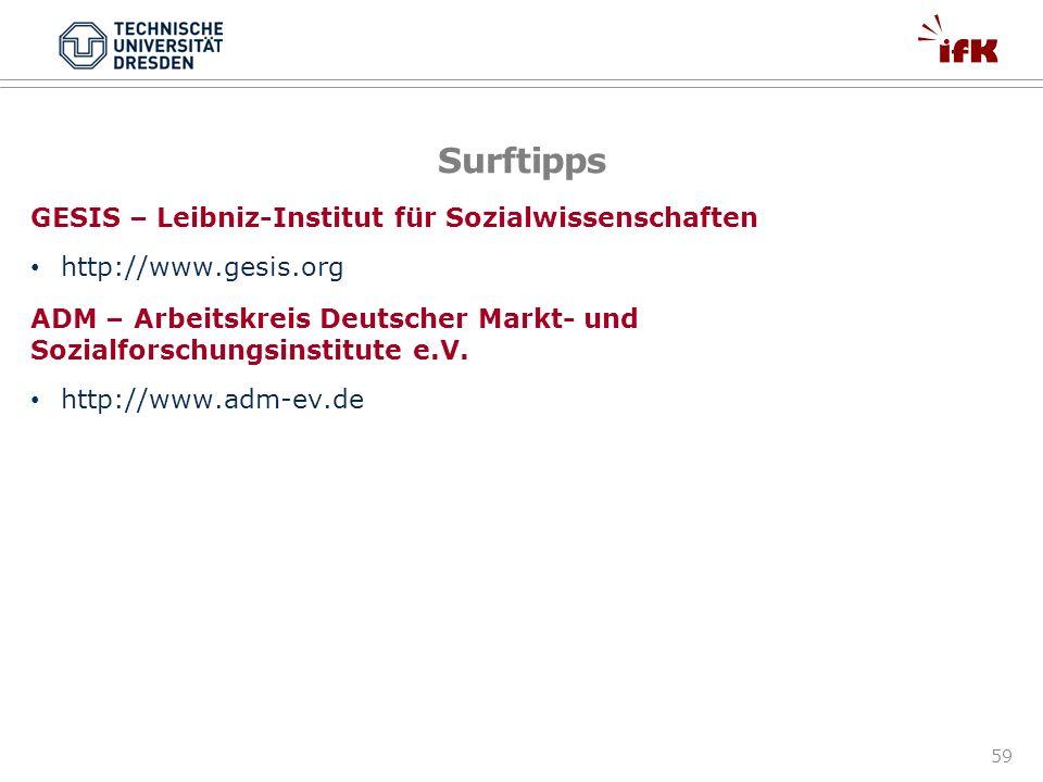 Surftipps GESIS – Leibniz-Institut für Sozialwissenschaften