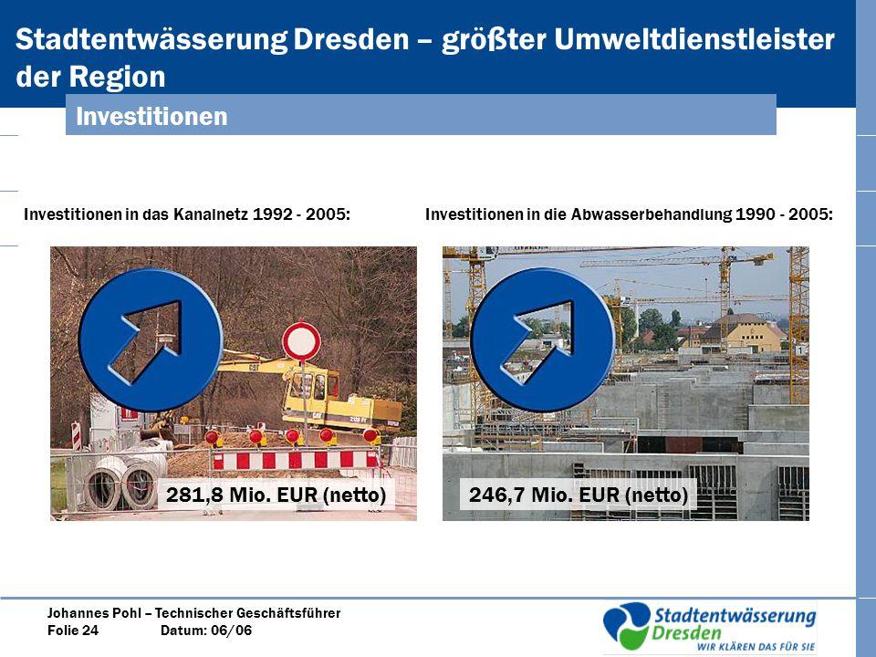 Investitionen 281,8 Mio. EUR (netto) 246,7 Mio. EUR (netto)