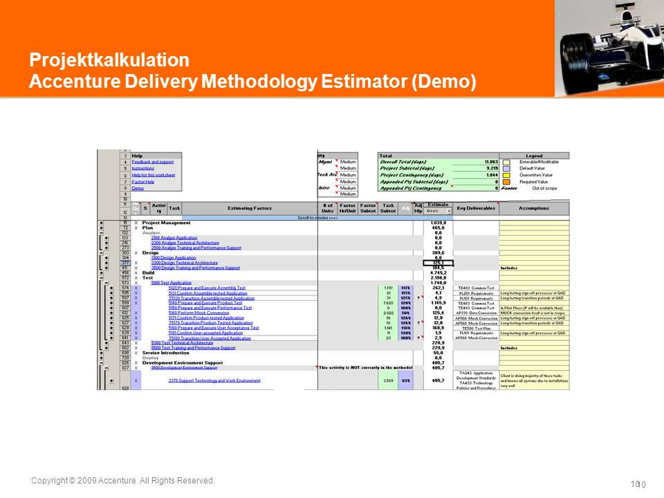 Projektkalkulation Accenture Delivery Methodology Estimator (Demo)