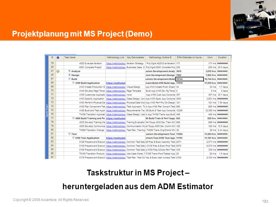 Projektplanung mit MS Project (Demo)