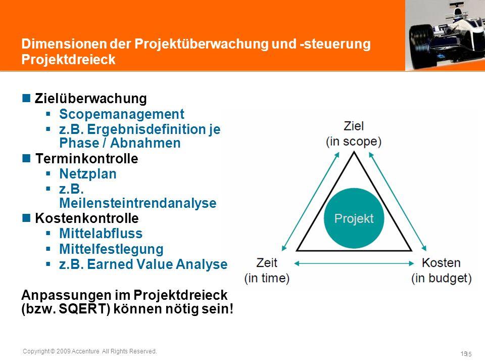 Dimensionen der Projektüberwachung und -steuerung Projektdreieck
