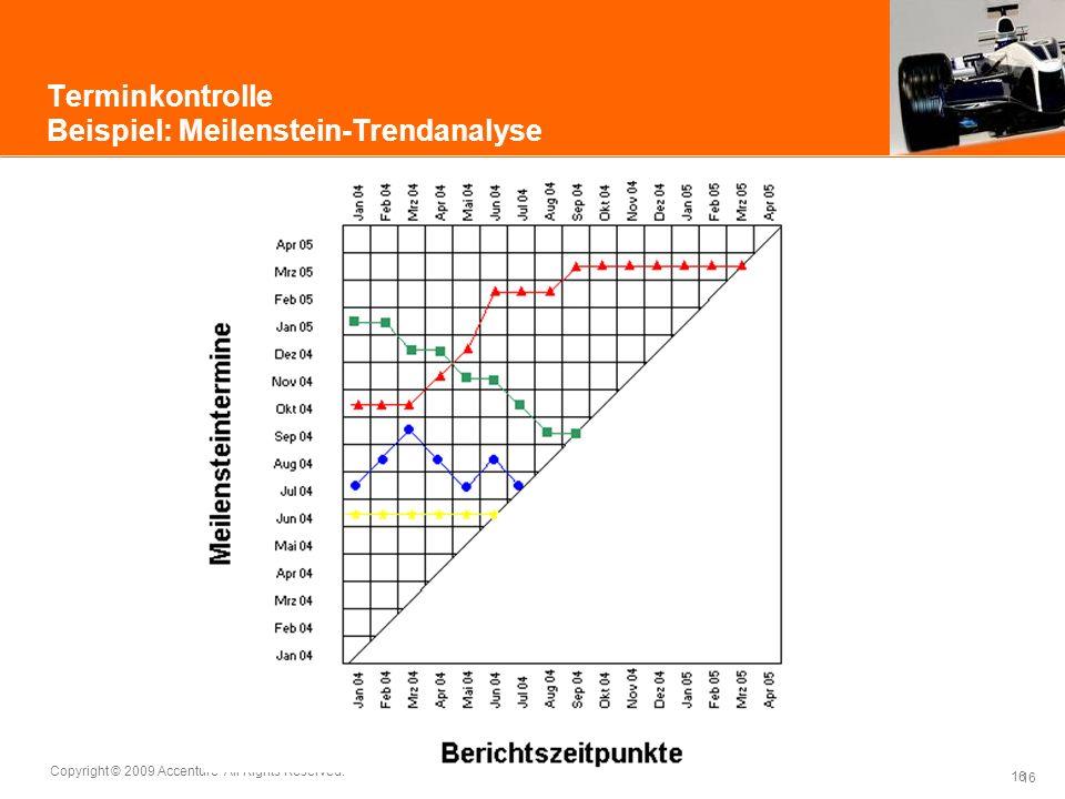 Terminkontrolle Beispiel: Meilenstein-Trendanalyse