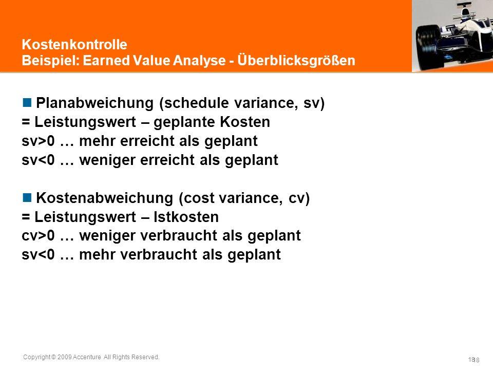 Kostenkontrolle Beispiel: Earned Value Analyse - Überblicksgrößen