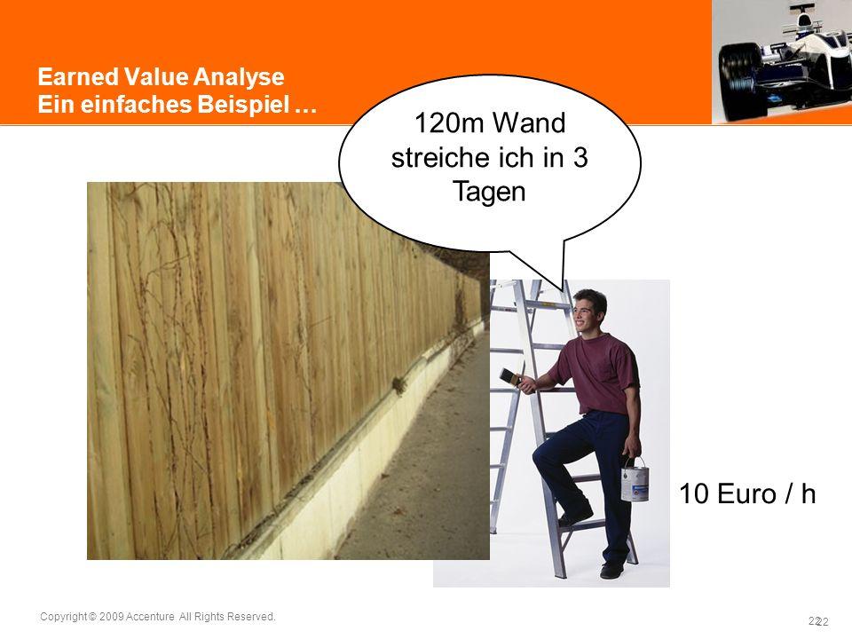 Earned Value Analyse Ein einfaches Beispiel …