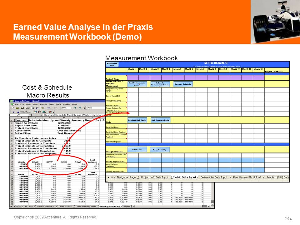 Earned Value Analyse in der Praxis Measurement Workbook (Demo)