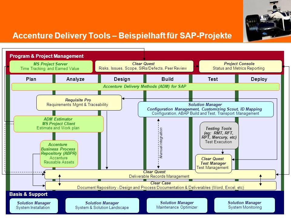 Accenture Delivery Tools – Beispielhaft für SAP-Projekte