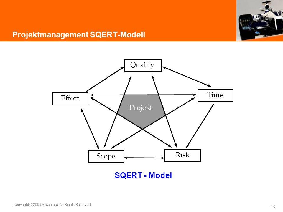 Projektmanagement SQERT-Modell