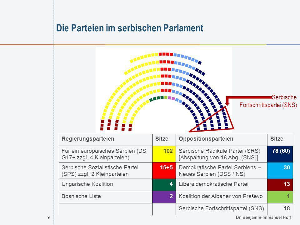 Die Parteien im serbischen Parlament