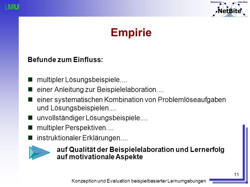 Empirie Befunde zum Einfluss: multipler Lösungsbeispiele....