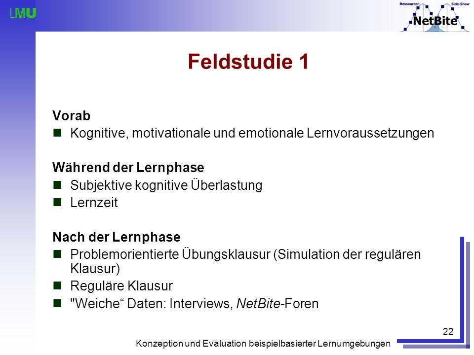Feldstudie 1 Vorab. Kognitive, motivationale und emotionale Lernvoraussetzungen. Während der Lernphase.