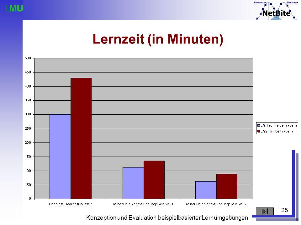 Lernzeit (in Minuten) Konzeption und Evaluation beispielbasierter Lernumgebungen