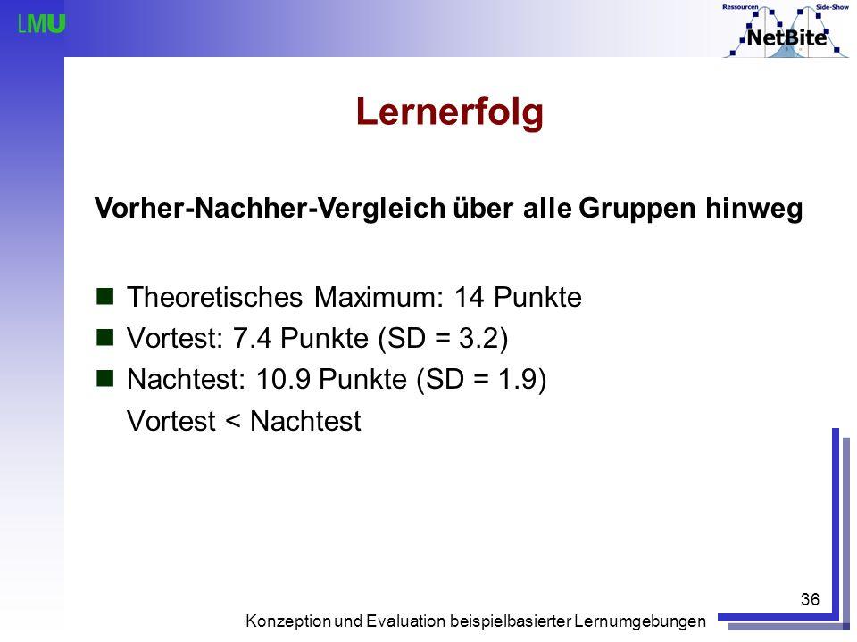Lernerfolg Vorher-Nachher-Vergleich über alle Gruppen hinweg