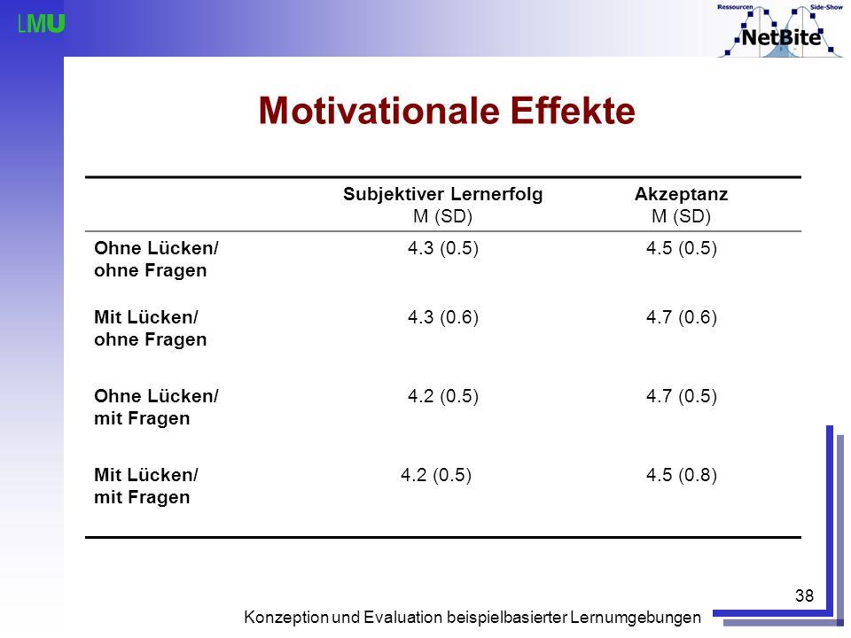 Motivationale Effekte