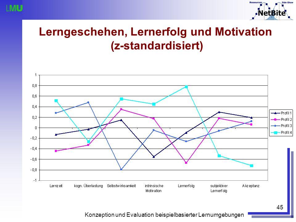 Lerngeschehen, Lernerfolg und Motivation (z-standardisiert)