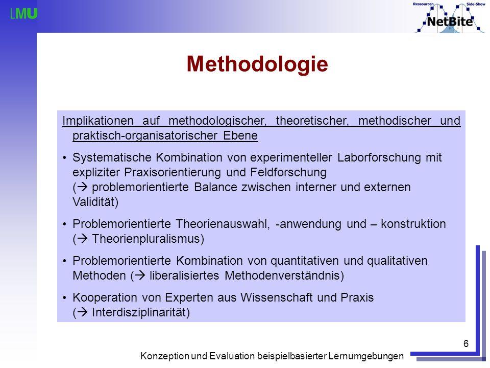 Methodologie Implikationen auf methodologischer, theoretischer, methodischer und praktisch-organisatorischer Ebene.