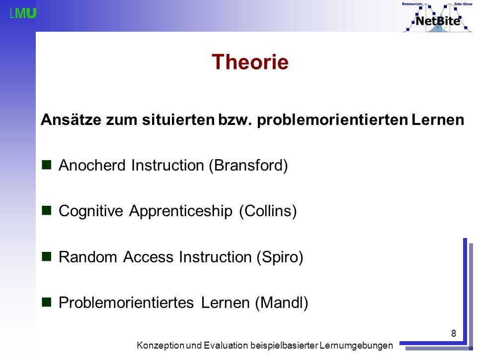 Theorie Ansätze zum situierten bzw. problemorientierten Lernen