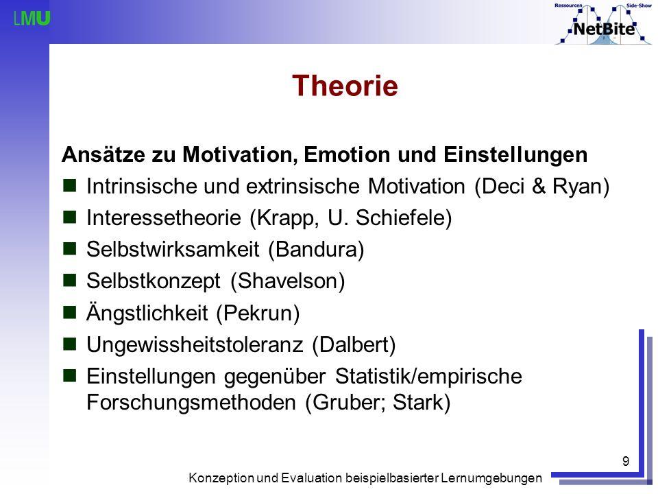 Theorie Ansätze zu Motivation, Emotion und Einstellungen