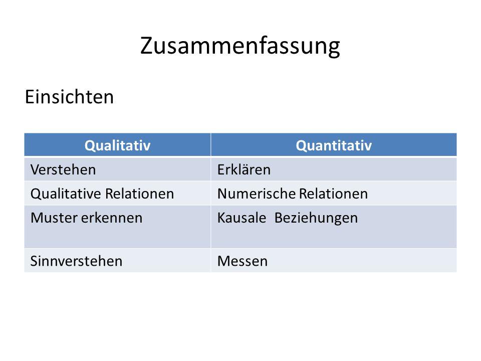 Zusammenfassung Einsichten Qualitativ Quantitativ Verstehen Erklären