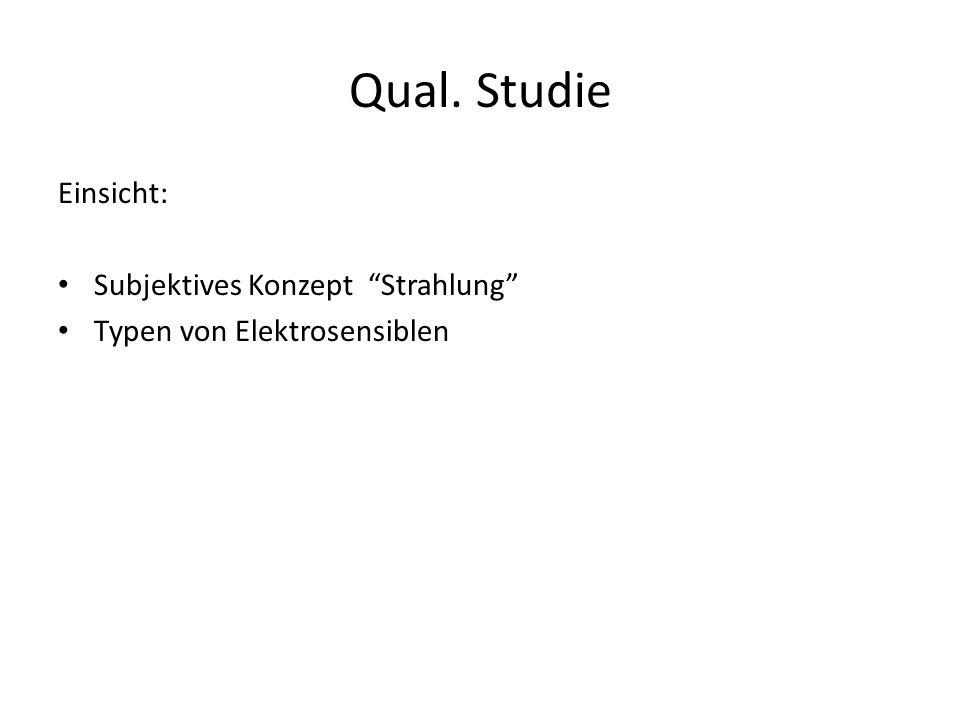 Qual. Studie Einsicht: Subjektives Konzept Strahlung