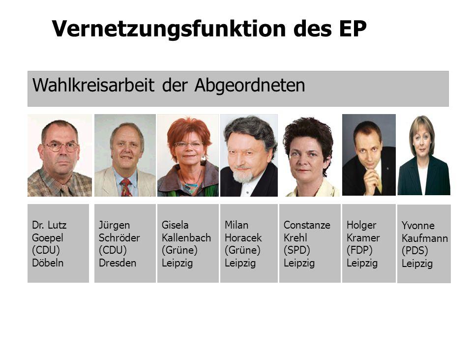 Vernetzungsfunktion des EP