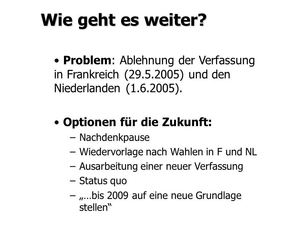 Wie geht es weiter Problem: Ablehnung der Verfassung in Frankreich (29.5.2005) und den Niederlanden (1.6.2005).
