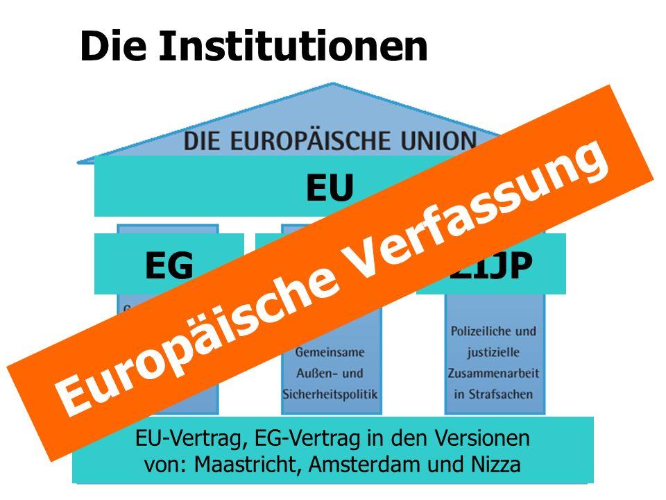 Europäische Verfassung