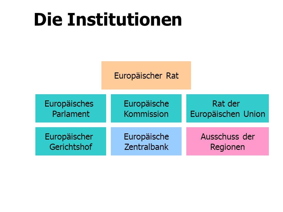 Die Institutionen Europäischer Rat Europäisches Parlament Europäische