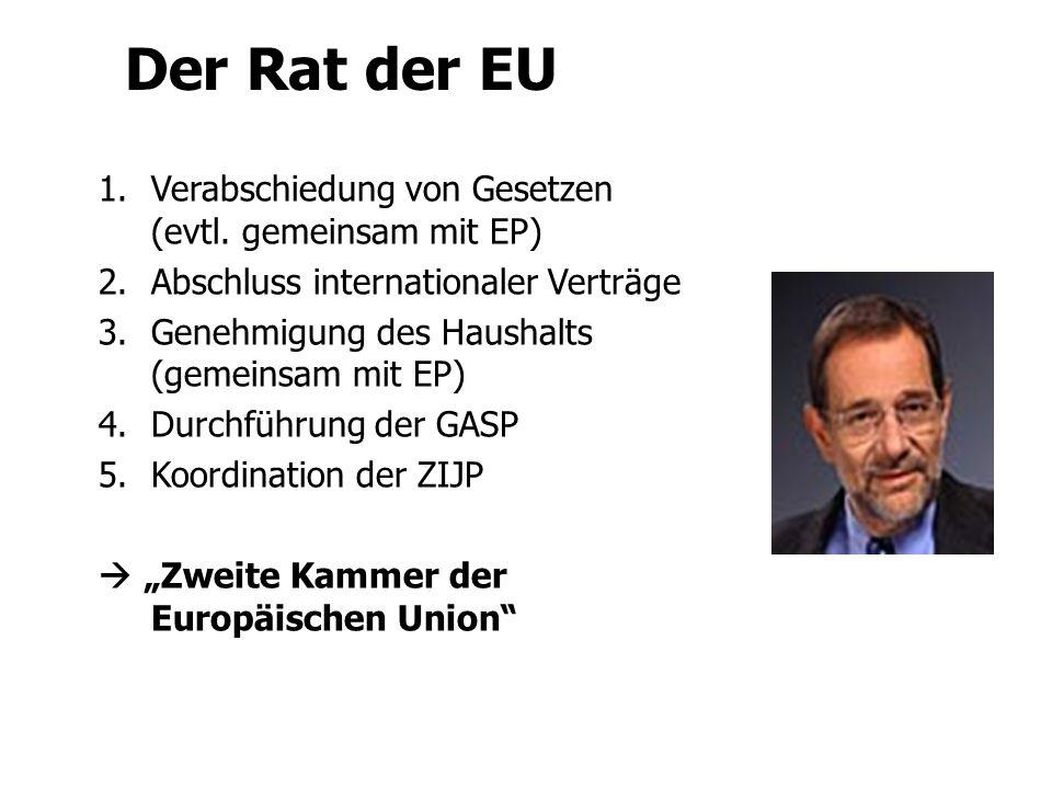 Der Rat der EU Verabschiedung von Gesetzen (evtl. gemeinsam mit EP)