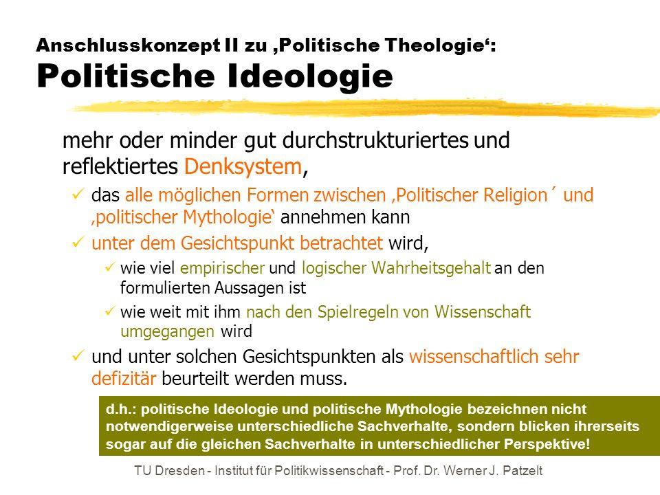 Anschlusskonzept II zu 'Politische Theologie': Politische Ideologie