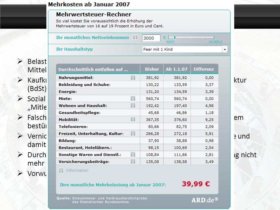 a)Hauptkritikpunkte Belastung des Handwerks und des vom Großkunden abhängigen Mittelstands (IAW)