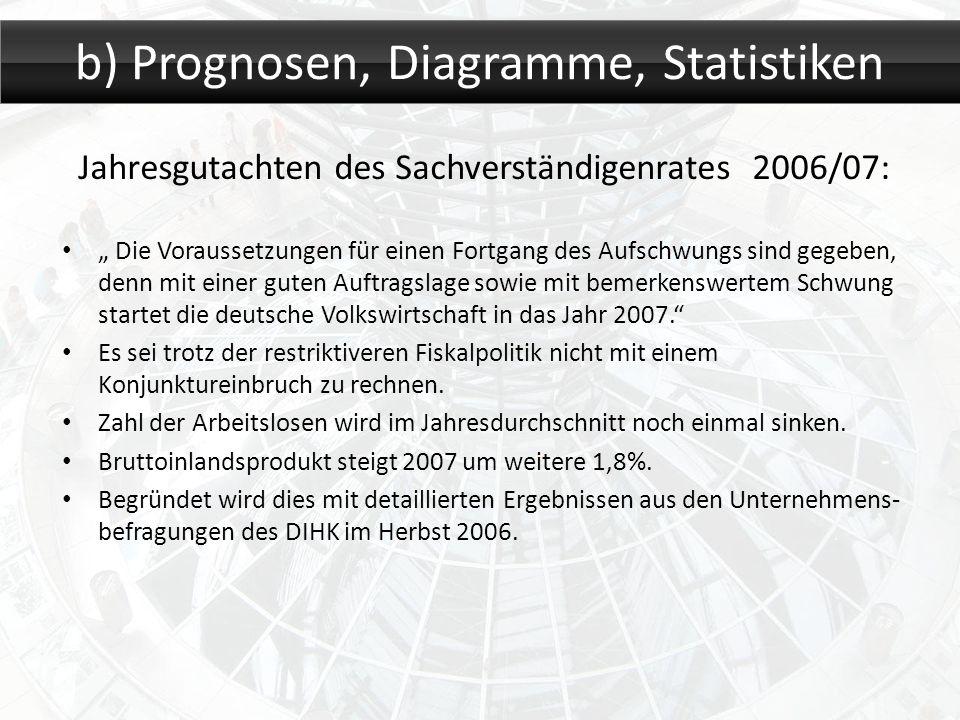 b) Prognosen, Diagramme, Statistiken