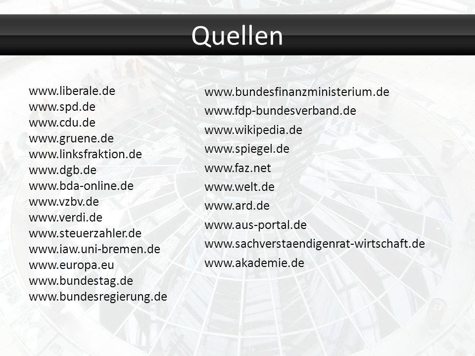 Quellen www.bundesfinanzministerium.de