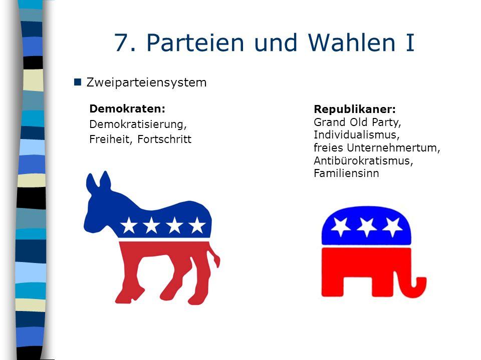 7. Parteien und Wahlen I Zweiparteiensystem Demokraten: