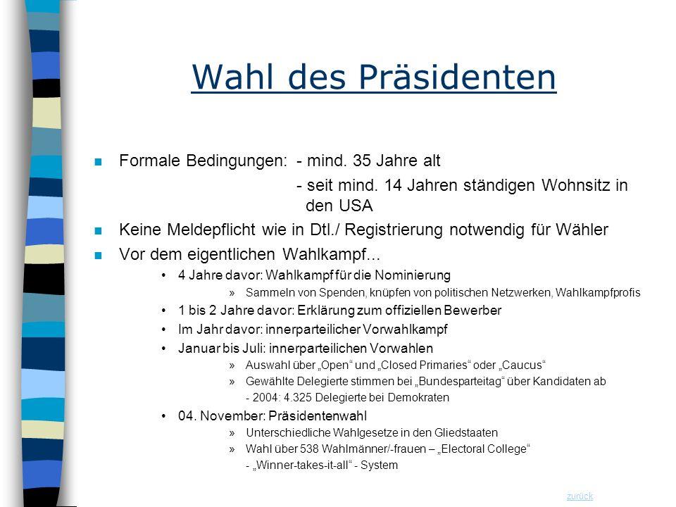 Wahl des Präsidenten Formale Bedingungen: - mind. 35 Jahre alt