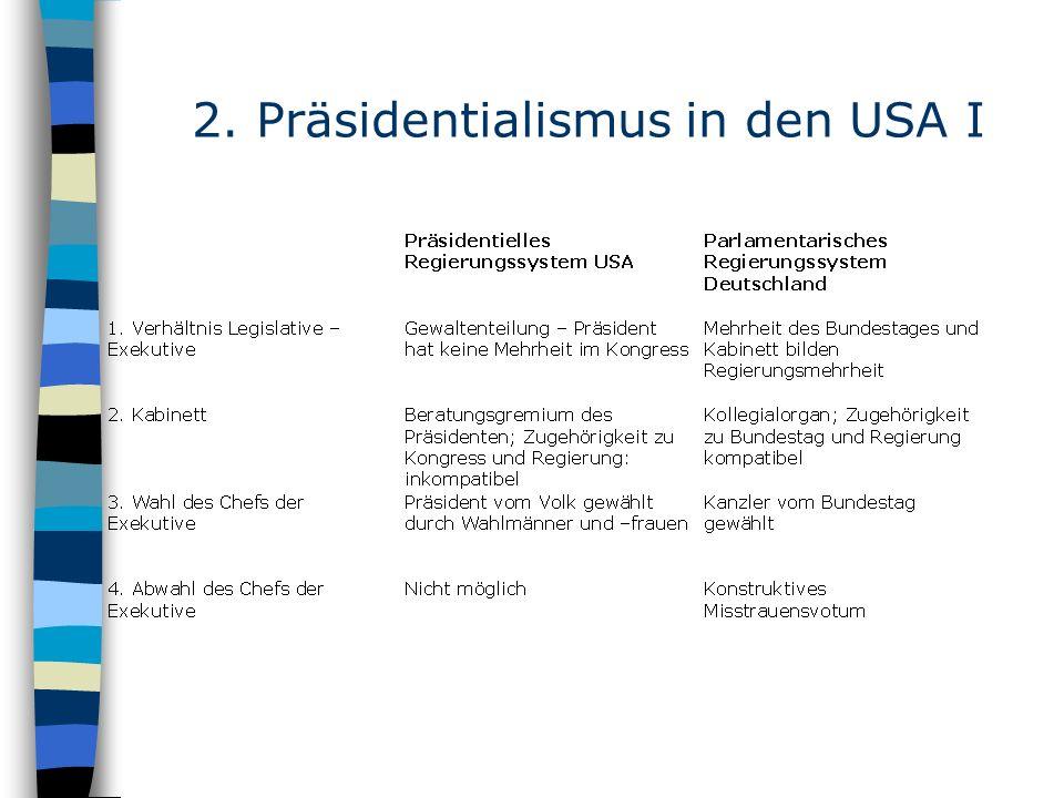 2. Präsidentialismus in den USA I