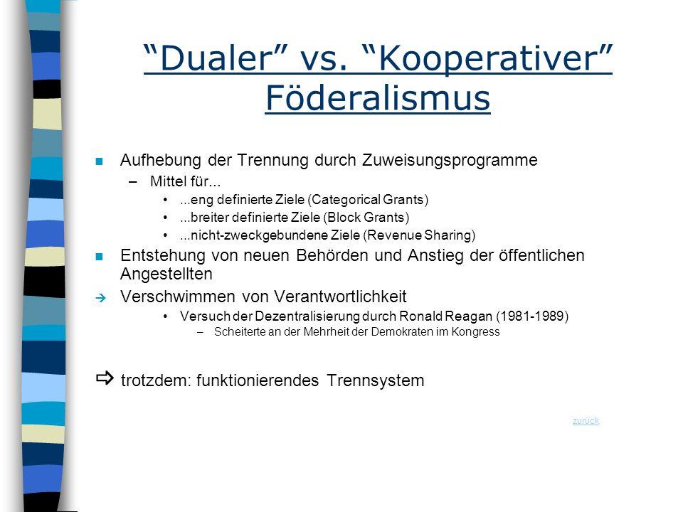 Dualer vs. Kooperativer Föderalismus
