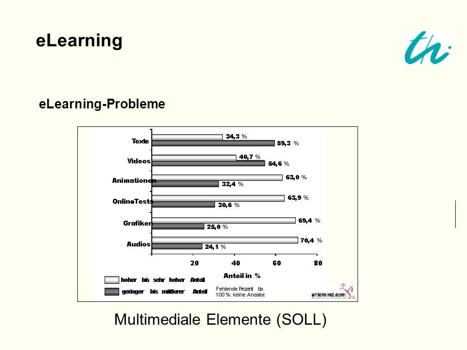 eLearning eLearning-Probleme Multimediale Elemente (SOLL)