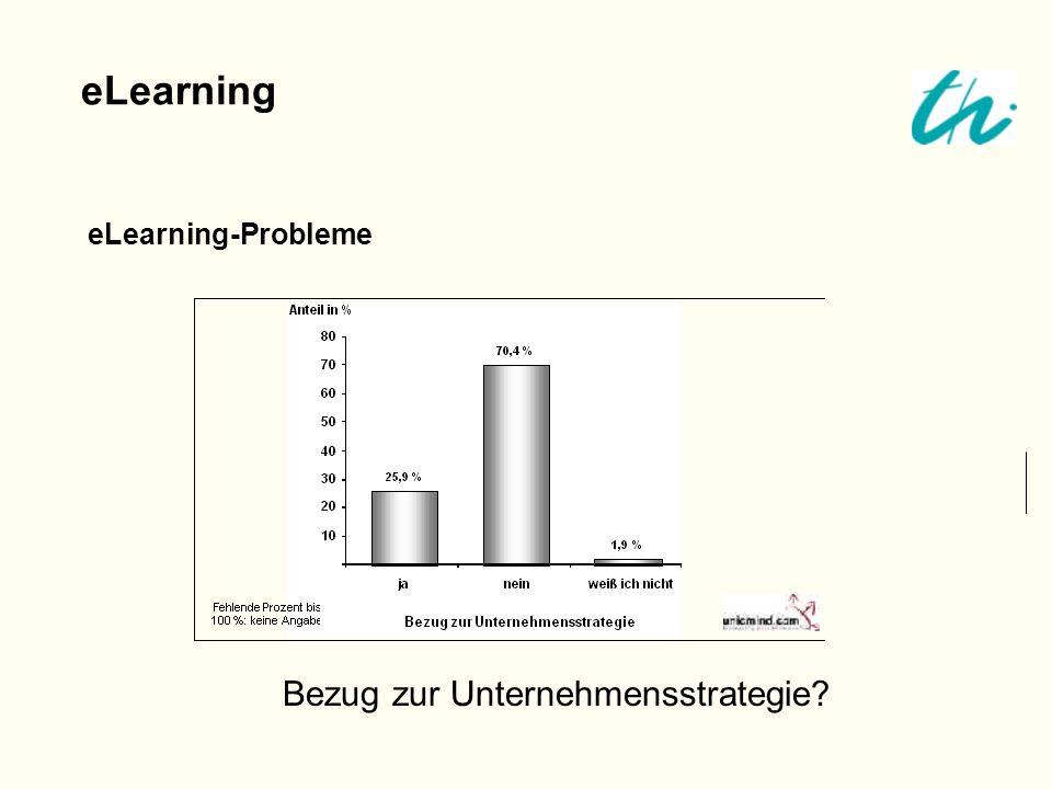 eLearning eLearning-Probleme Bezug zur Unternehmensstrategie