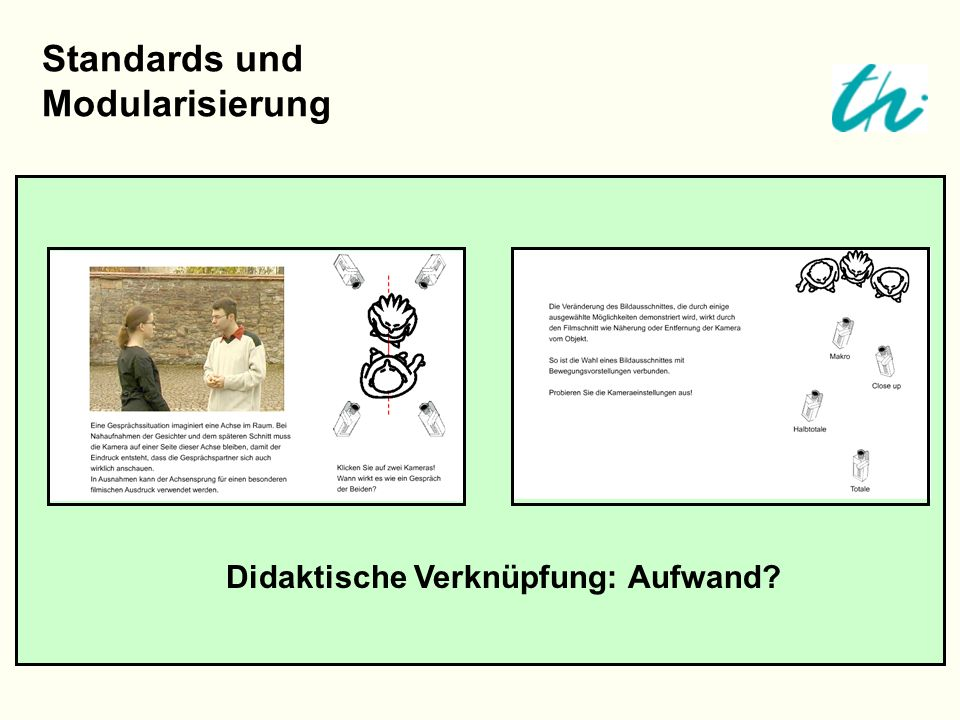 Standards und Modularisierung