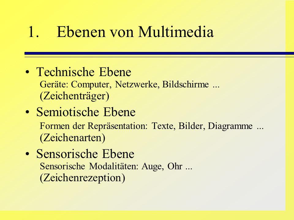 1. Ebenen von Multimedia Technische Ebene Semiotische Ebene