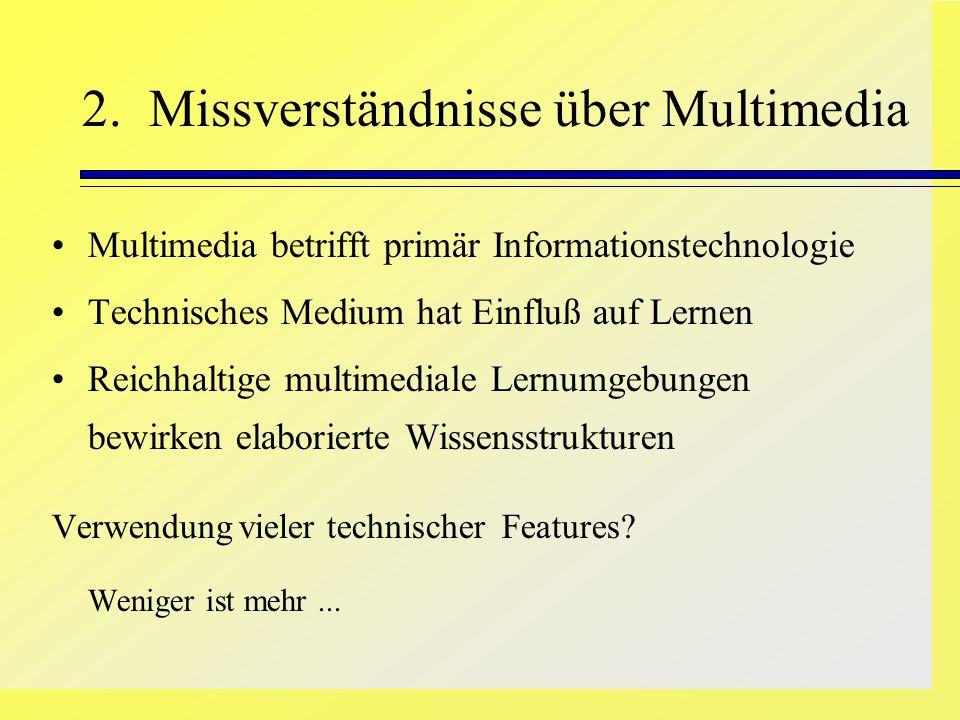 2. Missverständnisse über Multimedia
