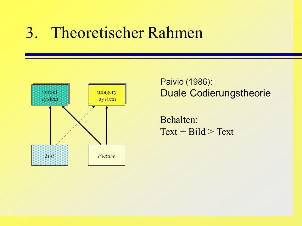 3. Theoretischer Rahmen Duale Codierungstheorie